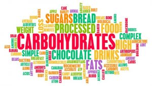 What are the Best Rich Foods in Carbohydrates?